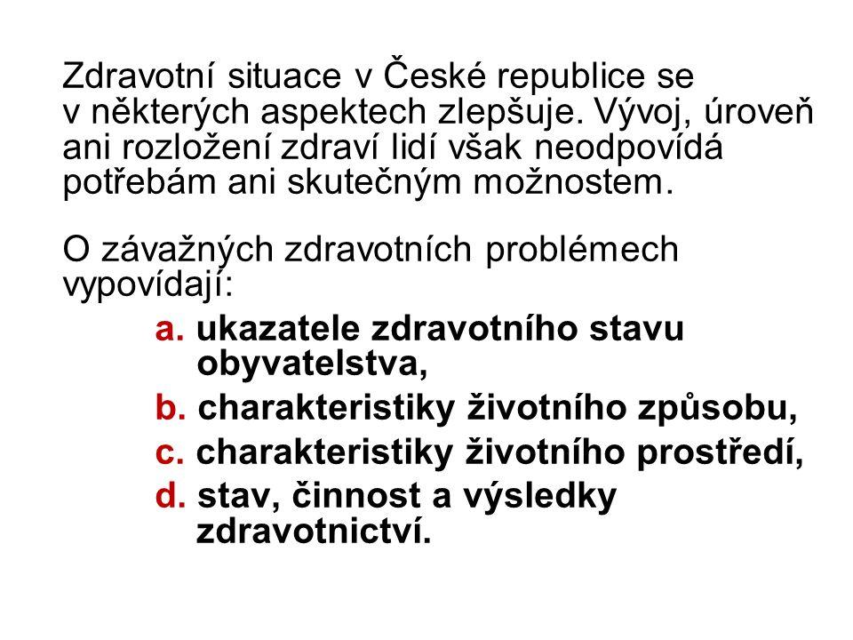 Zdravotní situace v České republice se v některých aspektech zlepšuje. Vývoj, úroveň ani rozložení zdraví lidí však neodpovídá potřebám ani skutečným