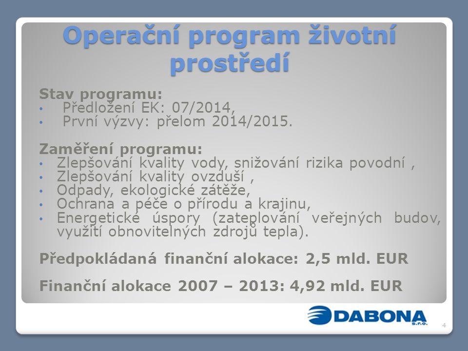 Operační program životní prostředí Stav programu: Předložení EK: 07/2014, První výzvy: přelom 2014/2015.