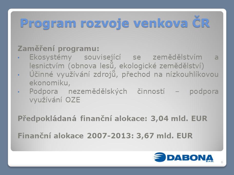 Program rozvoje venkova ČR Zaměření programu: Ekosystémy související se zemědělstvím a lesnictvím (obnova lesů, ekologické zemědělství) Účinné využívá