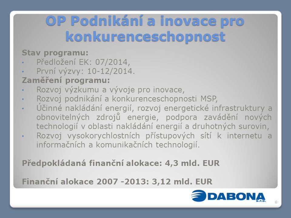 Kontaktní údaje DABONA s.r.o.