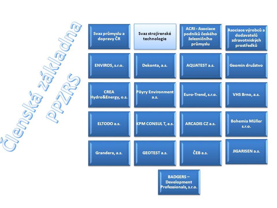 Svaz průmyslu a dopravy ČR Svaz strojírenské technologie ACRI - Asociace podniků českého železničního průmyslu Ircon s.r.o.