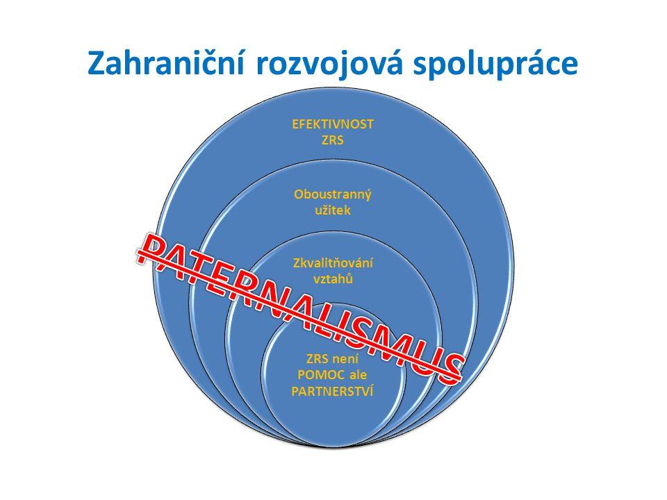 EFEKTIVNOST ZRS Oboustranný užitek Zkvalitňování vztahů ZRS není POMOC ale PARTNERSTVÍ Zahraniční rozvojová spolupráce