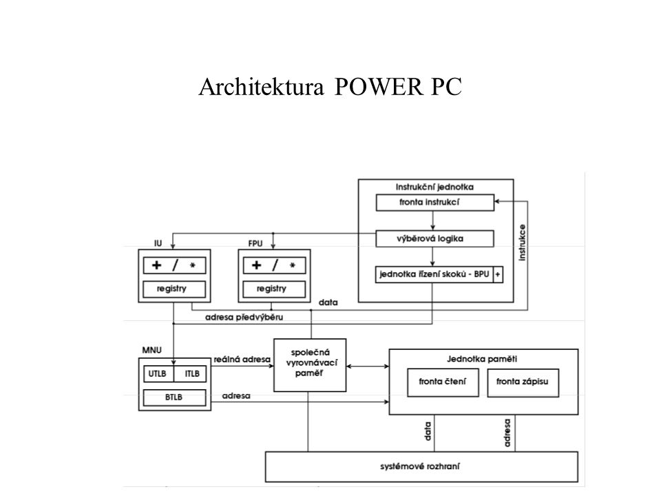 Architektura POWER PC