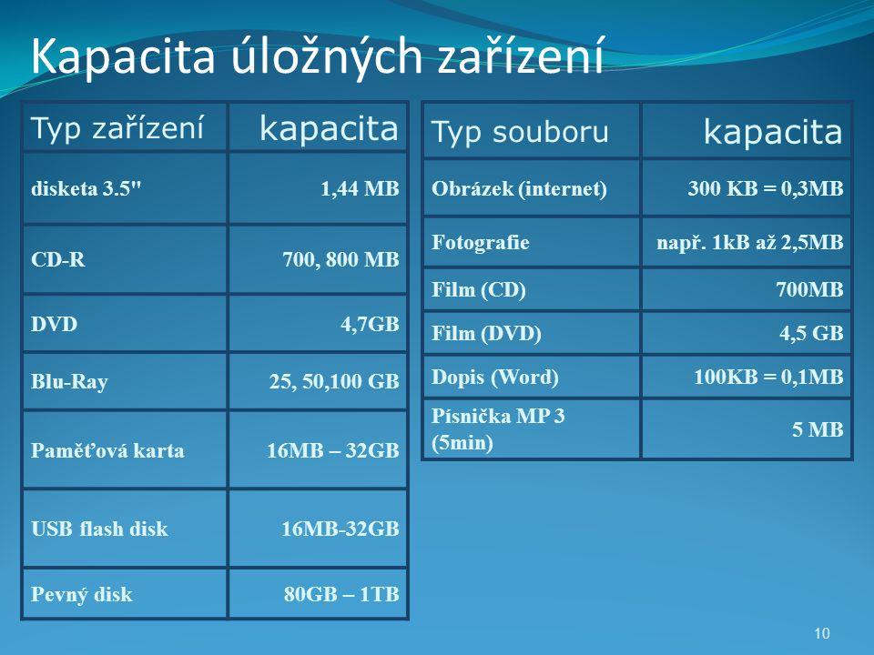 10 Kapacita úložných zařízení Typ zařízení kapacita disketa 3.5 1,44 MB CD-R700, 800 MB DVD4,7GB Blu-Ray25, 50,100 GB Paměťová karta16MB – 32GB USB flash disk16MB-32GB Pevný disk80GB – 1TB Typ souboru kapacita Obrázek (internet)300 KB = 0,3MB Fotografienapř.