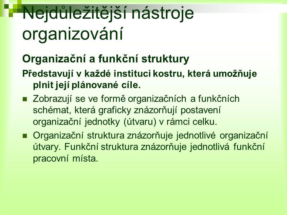Nejdůležitější nástroje organizování Organizační a funkční struktury Představují v každé instituci kostru, která umožňuje plnit její plánované cíle.