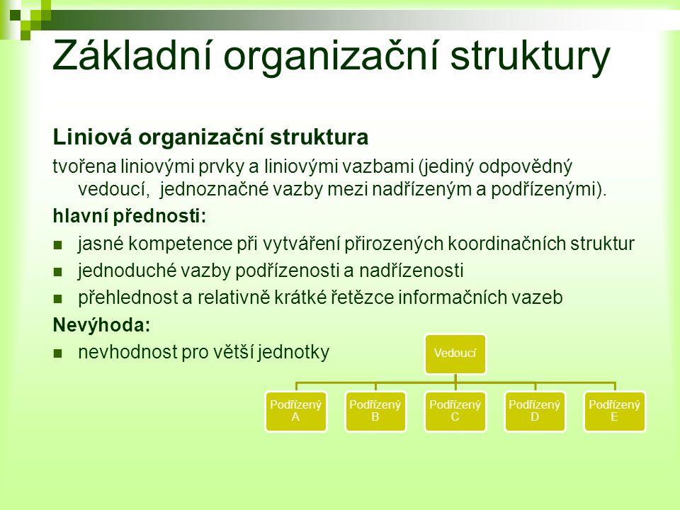 Základní organizační struktury Liniová organizační struktura tvořena liniovými prvky a liniovými vazbami (jediný odpovědný vedoucí, jednoznačné vazby mezi nadřízeným a podřízenými).