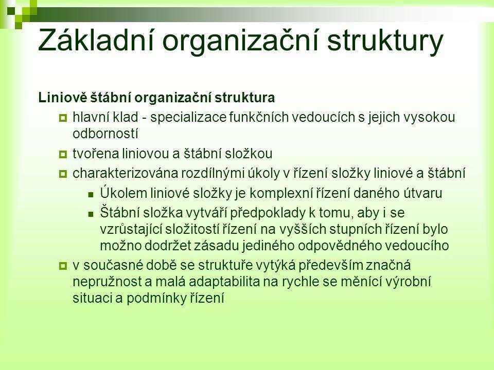 Základní organizační struktury Liniově štábní organizační struktura  hlavní klad - specializace funkčních vedoucích s jejich vysokou odborností  tvořena liniovou a štábní složkou  charakterizována rozdílnými úkoly v řízení složky liniové a štábní Úkolem liniové složky je komplexní řízení daného útvaru Štábní složka vytváří předpoklady k tomu, aby i se vzrůstající složitostí řízení na vyšších stupních řízení bylo možno dodržet zásadu jediného odpovědného vedoucího  v současné době se struktuře vytýká především značná nepružnost a malá adaptabilita na rychle se měnící výrobní situaci a podmínky řízení