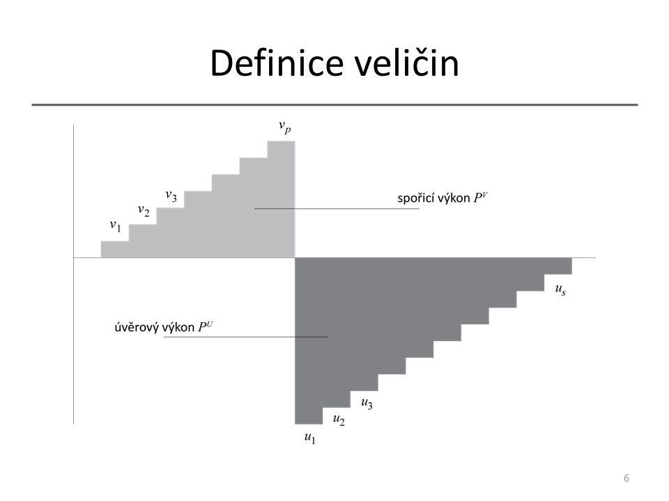 Definice veličin 6