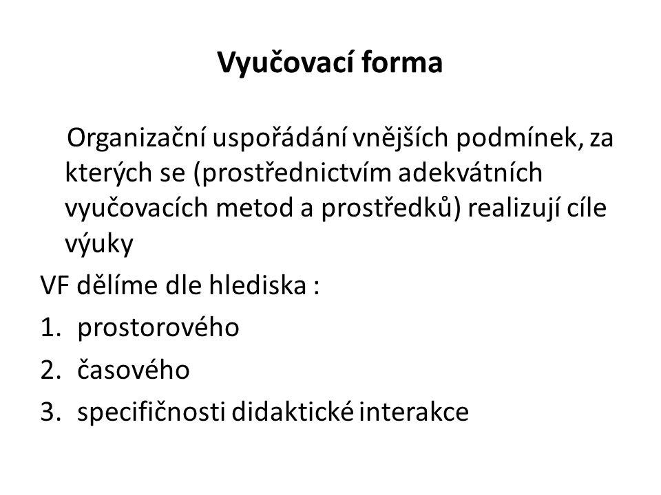 Vyučovací forma Organizační uspořádání vnějších podmínek, za kterých se (prostřednictvím adekvátních vyučovacích metod a prostředků) realizují cíle výuky VF dělíme dle hlediska : 1.prostorového 2.časového 3.specifičnosti didaktické interakce