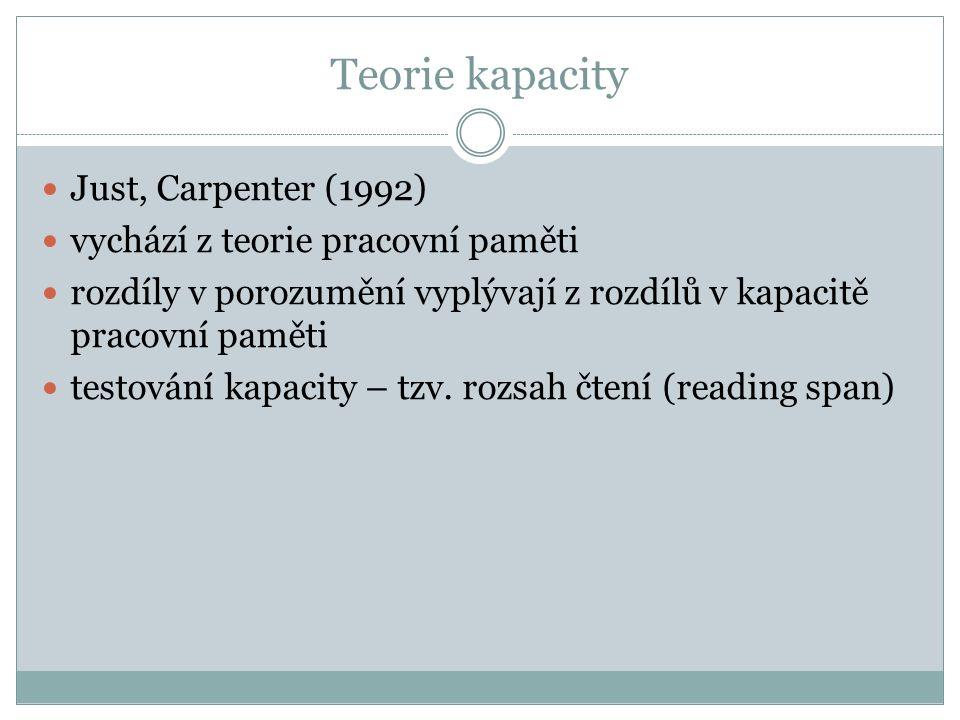 Teorie kapacity Just, Carpenter (1992) vychází z teorie pracovní paměti rozdíly v porozumění vyplývají z rozdílů v kapacitě pracovní paměti testování kapacity – tzv.