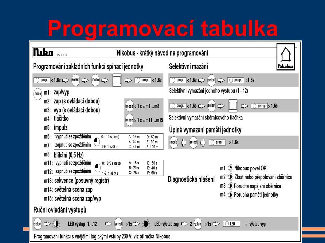 Programovací tabulka