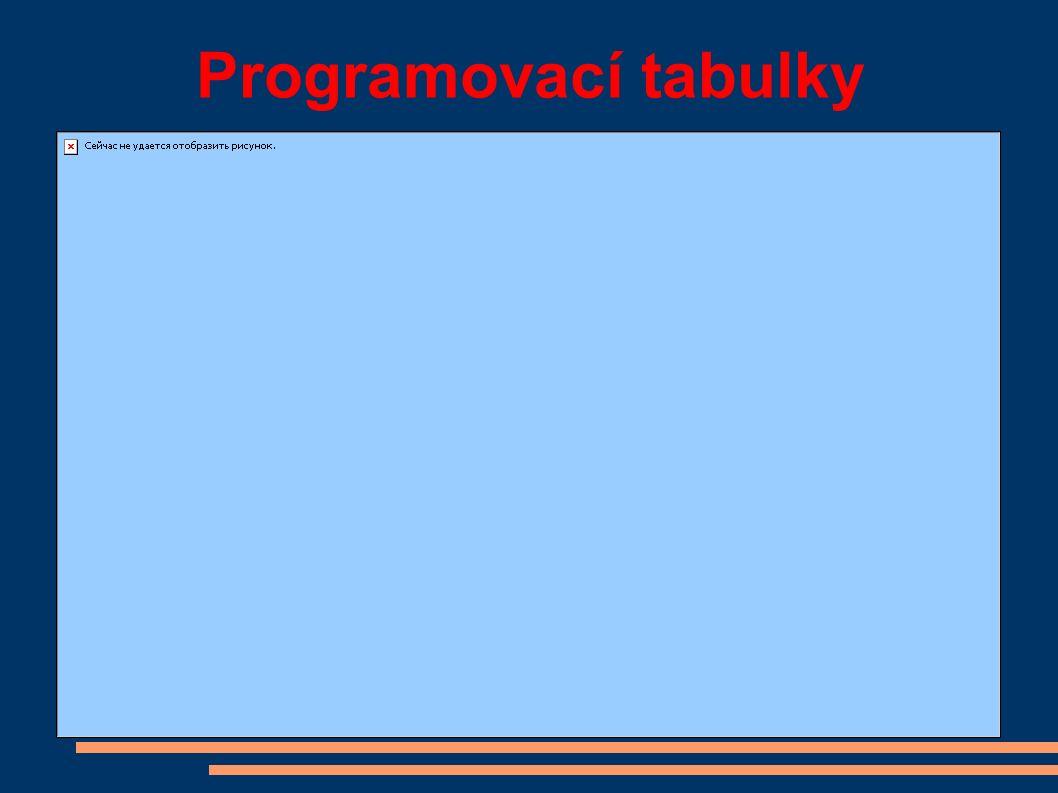 Programovací tabulky