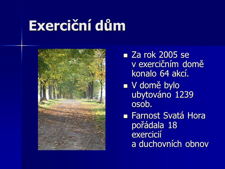 Exerciční dům Za rok 2005 se v exercičním domě konalo 64 akcí. Za rok 2005 se v exercičním domě konalo 64 akcí. V domě bylo ubytováno 1239 osob. V dom