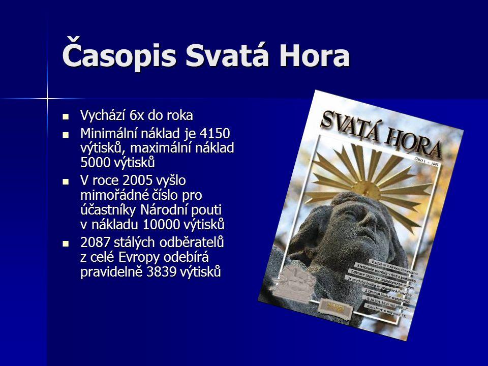 Časopis Svatá Hora Vychází 6x do roka Vychází 6x do roka Minimální náklad je 4150 výtisků, maximální náklad 5000 výtisků Minimální náklad je 4150 výti