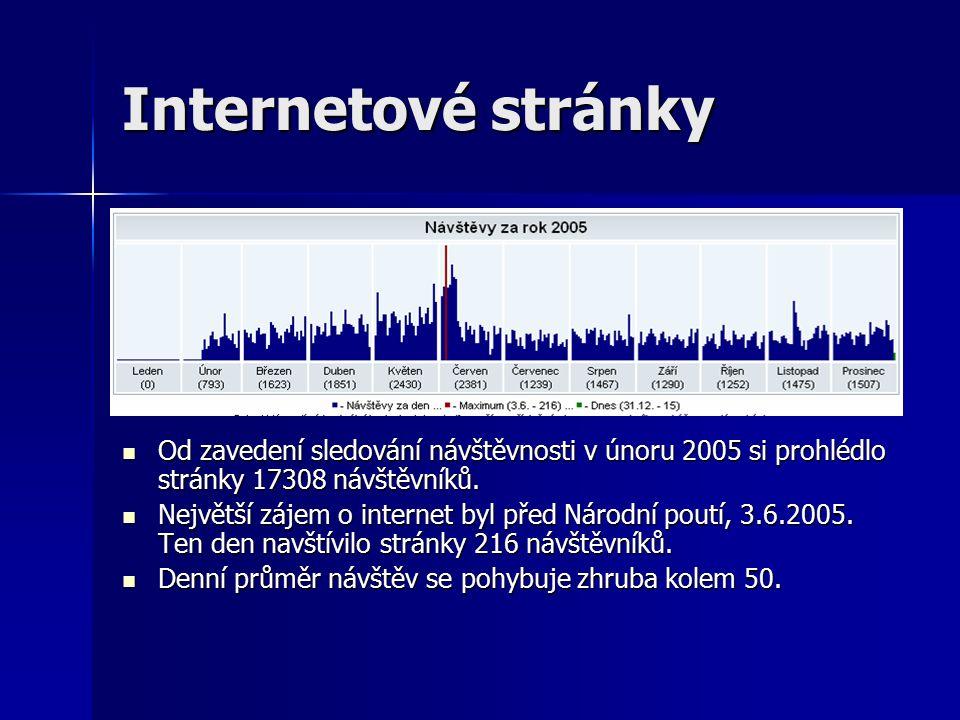 Internetové stránky Od zavedení sledování návštěvnosti v únoru 2005 si prohlédlo stránky 17308 návštěvníků. Od zavedení sledování návštěvnosti v únoru