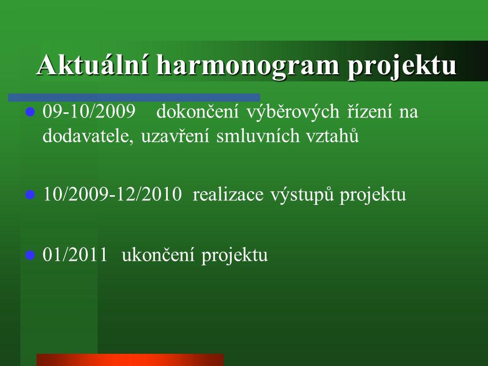 Aktuální harmonogram projektu 09-10/2009 dokončení výběrových řízení na dodavatele, uzavření smluvních vztahů 10/2009-12/2010 realizace výstupů projektu 01/2011ukončení projektu