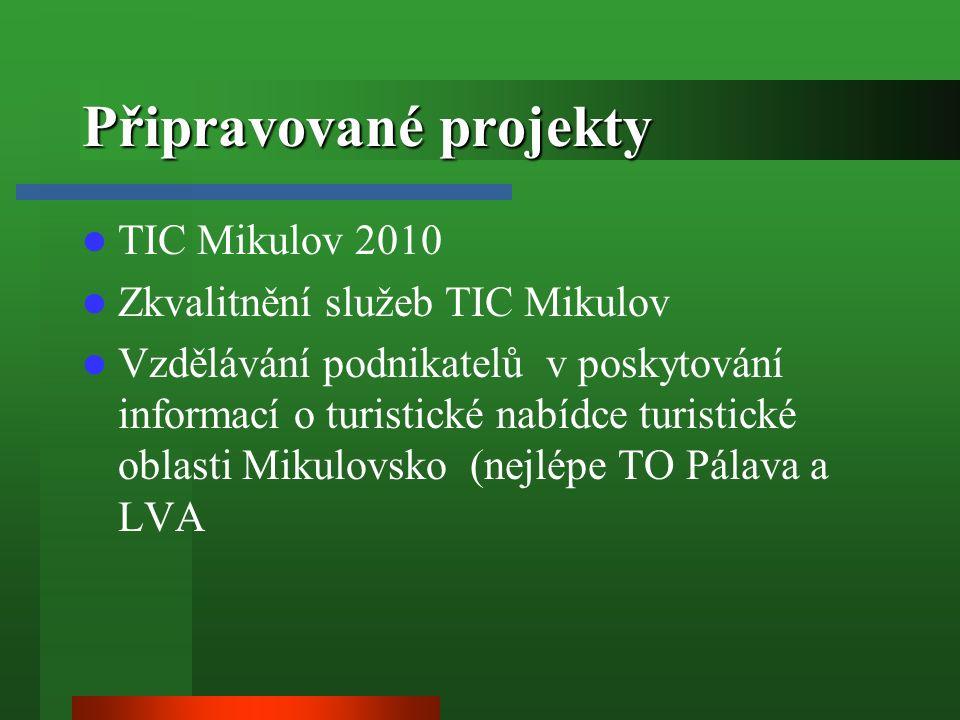 Připravované projekty TIC Mikulov 2010 Zkvalitnění služeb TIC Mikulov Vzdělávání podnikatelů v poskytování informací o turistické nabídce turistické oblasti Mikulovsko (nejlépe TO Pálava a LVA