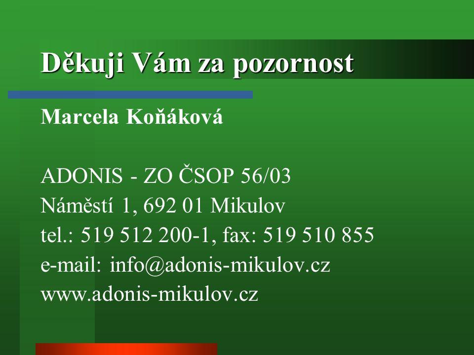 Děkuji Vám za pozornost Marcela Koňáková ADONIS - ZO ČSOP 56/03 Náměstí 1, 692 01 Mikulov tel.: 519 512 200-1, fax: 519 510 855 e-mail: info@adonis-mikulov.cz www.adonis-mikulov.cz