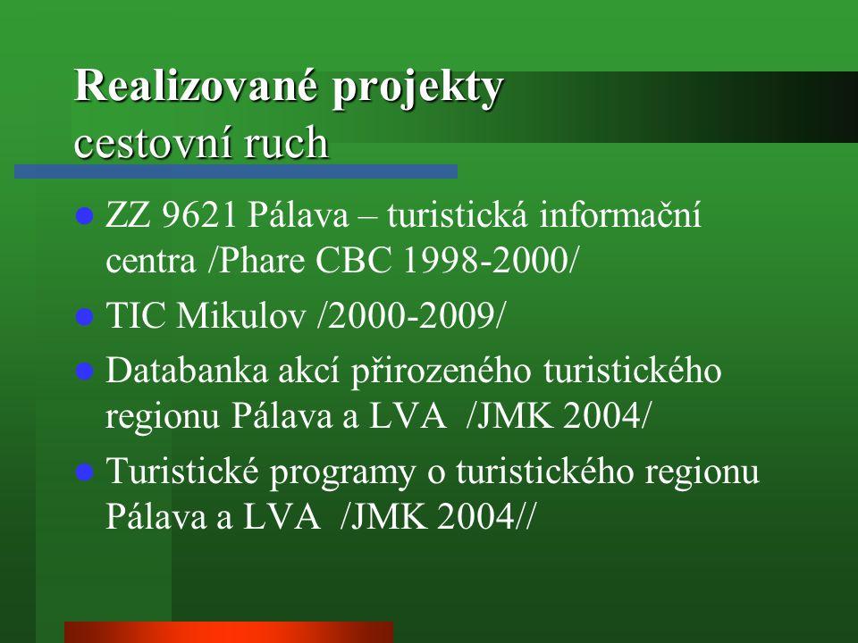 Realizované projekty cestovní ruch ZZ 9621 Pálava – turistická informační centra /Phare CBC 1998-2000/ TIC Mikulov /2000-2009/ Databanka akcí přirozeného turistického regionu Pálava a LVA /JMK 2004/ Turistické programy o turistického regionu Pálava a LVA /JMK 2004//