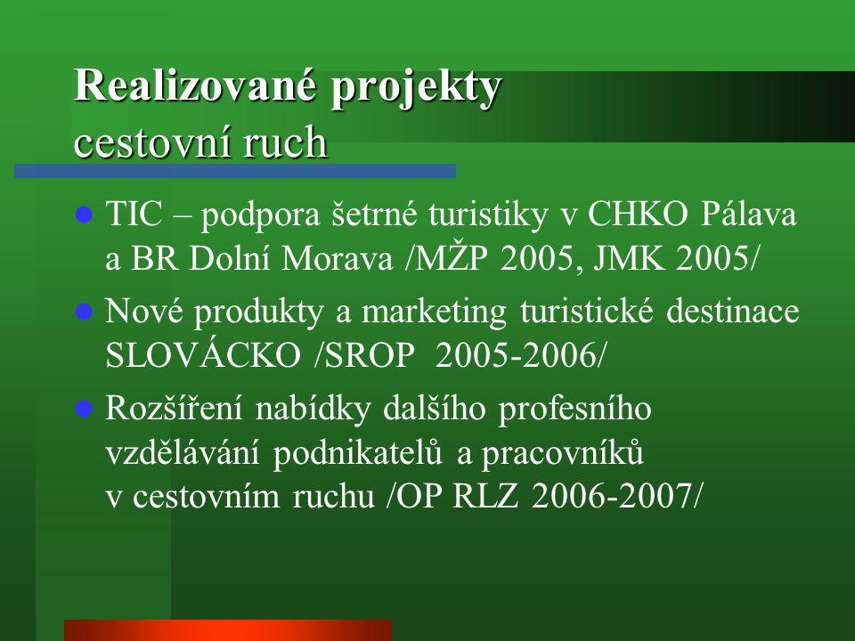 Realizované projekty cestovní ruch TIC – podpora šetrné turistiky v CHKO Pálava a BR Dolní Morava /MŽP 2005, JMK 2005/ Nové produkty a marketing turistické destinace SLOVÁCKO /SROP 2005-2006/ Rozšíření nabídky dalšího profesního vzdělávání podnikatelů a pracovníků v cestovním ruchu /OP RLZ 2006-2007/