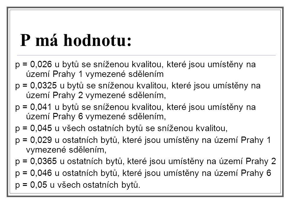 P má hodnotu: p = 0,026 u bytů se sníženou kvalitou, které jsou umístěny na území Prahy 1 vymezené sdělením p = 0,0325 u bytů se sníženou kvalitou, které jsou umístěny na území Prahy 2 vymezené sdělením, p = 0,041 u bytů se sníženou kvalitou, které jsou umístěny na území Prahy 6 vymezené sdělením, p = 0,045 u všech ostatních bytů se sníženou kvalitou, p = 0,029 u ostatních bytů, které jsou umístěny na území Prahy 1 vymezené sdělením, p = 0,0365 u ostatních bytů, které jsou umístěny na území Prahy 2 p = 0,046 u ostatních bytů, které jsou umístěny na území Prahy 6 p = 0,05 u všech ostatních bytů.