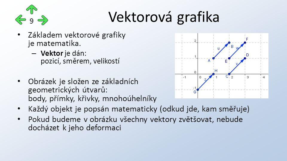 Základem vektorové grafiky je matematika.