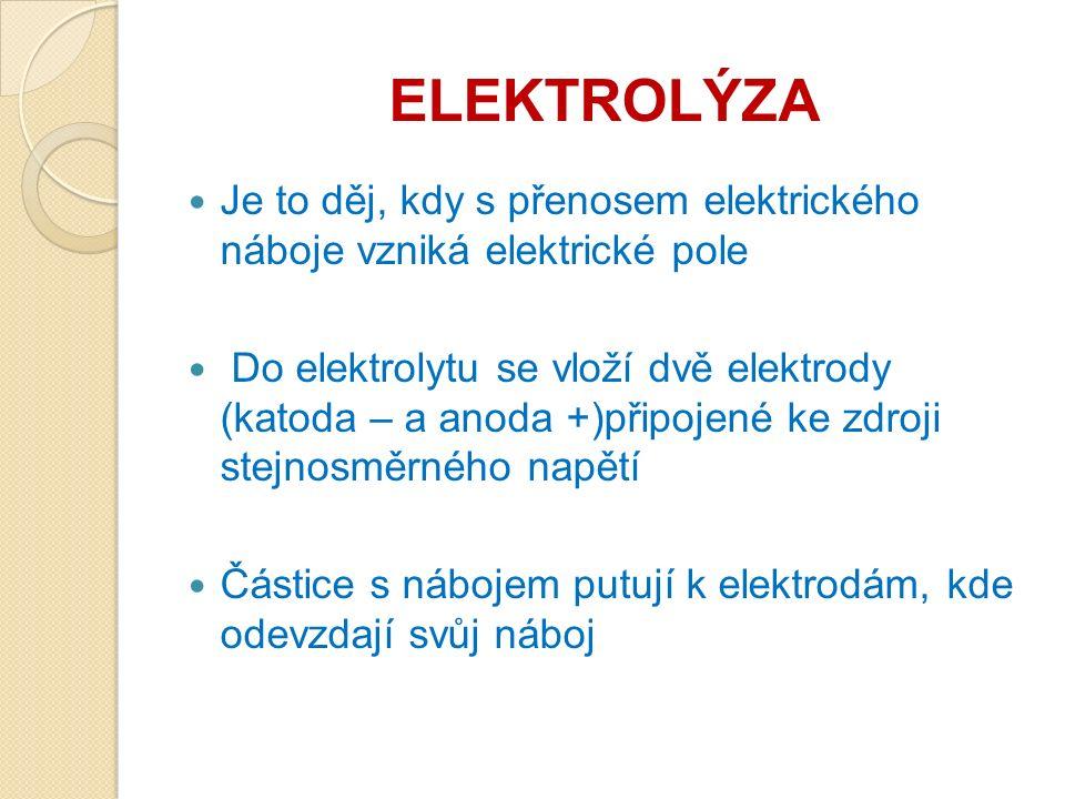 ELEKTROLÝZA Je to děj, kdy s přenosem elektrického náboje vzniká elektrické pole Do elektrolytu se vloží dvě elektrody (katoda – a anoda +)připojené ke zdroji stejnosměrného napětí Částice s nábojem putují k elektrodám, kde odevzdají svůj náboj