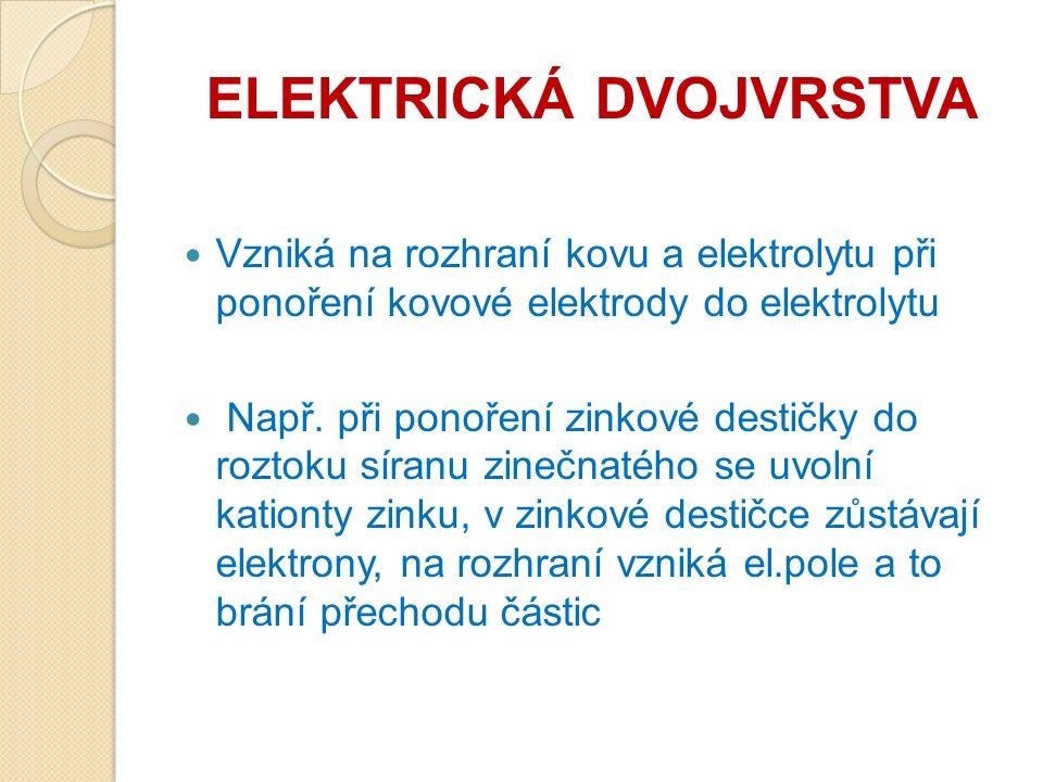 ELEKTRICKÁ DVOJVRSTVA Vzniká na rozhraní kovu a elektrolytu při ponoření kovové elektrody do elektrolytu Např.