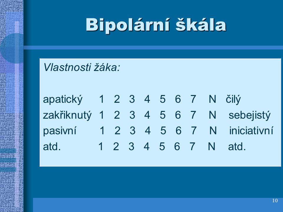 10 Bipolární škála Vlastnosti žáka: apatický 1 2 3 4 5 6 7 N čilý zakřiknutý 1 2 3 4 5 6 7 N sebejistý pasivní 1 2 3 4 5 6 7 N iniciativní atd.