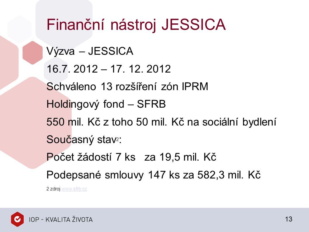 Finanční nástroj JESSICA Výzva – JESSICA 16.7. 2012 – 17.