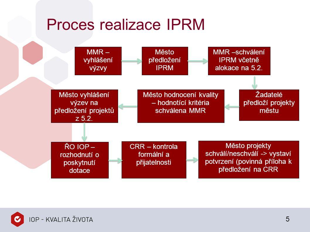 Proces realizace IPRM 5 MMR – vyhlášení výzvy Město předložení IPRM MMR –schválení IPRM včetně alokace na 5.2.