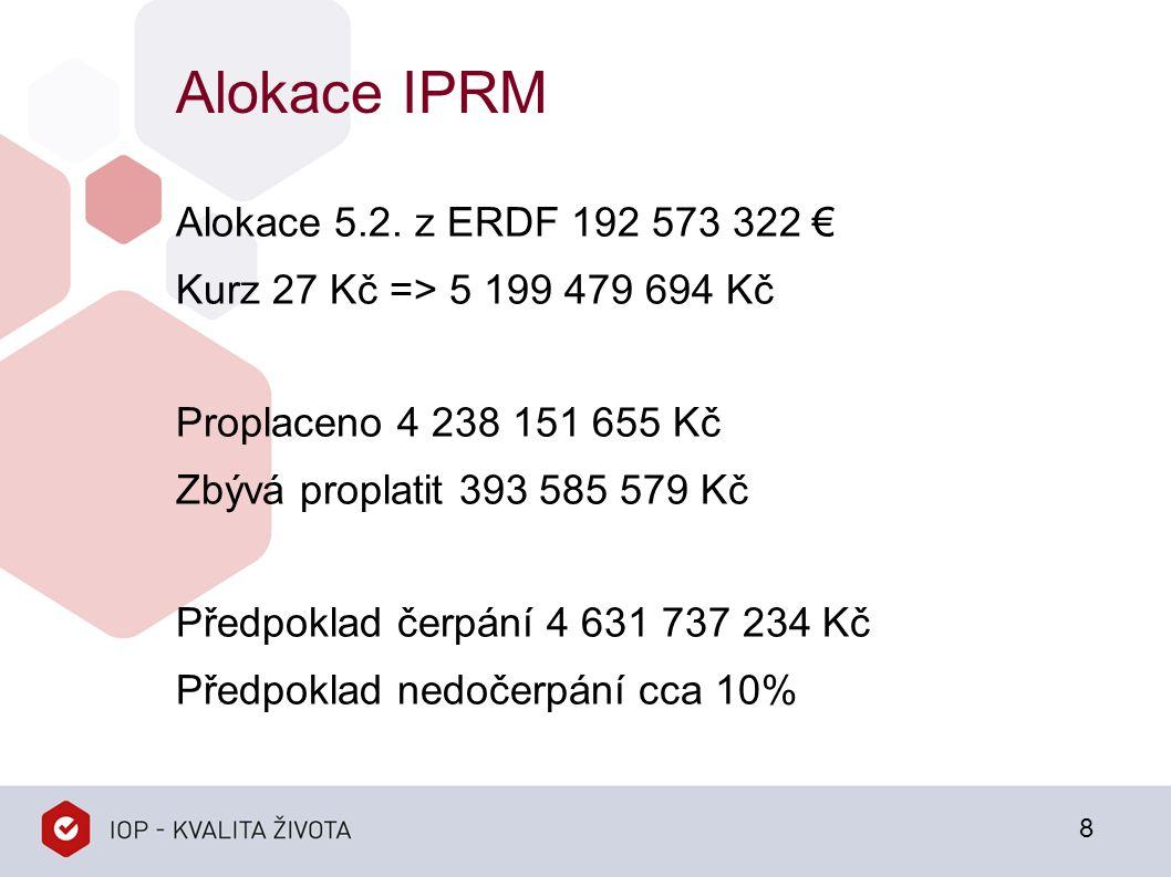 Alokace IPRM 8 Alokace 5.2.
