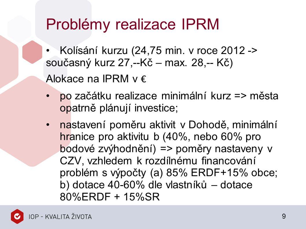 Problémy realizace IPRM Kolísání kurzu (24,75 min.