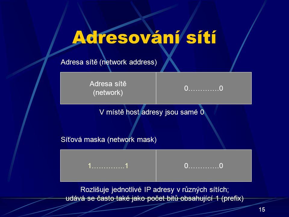 15 Adresování sítí Adresa sítě (network) 0………….0 Adresa sítě (network address) V místě host adresy jsou samé 0 1…………..1 Síťová maska (network mask) Rozlišuje jednotlivé IP adresy v různých sítích; udává se často také jako počet bitů obsahující 1 (prefix) 0………….0