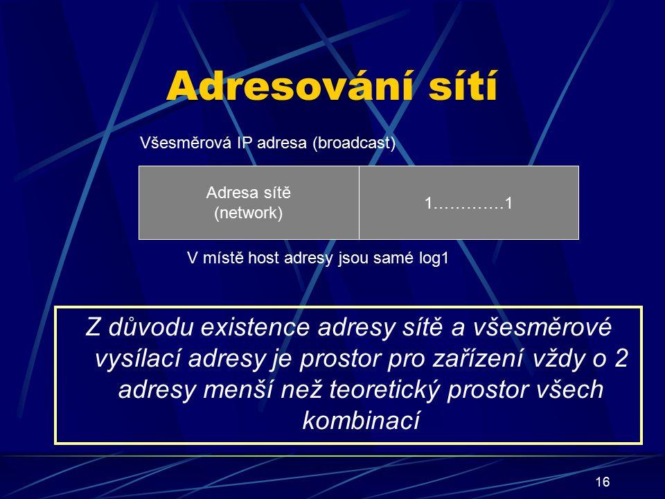 16 Adresování sítí Adresa sítě (network) 1………….1 Všesměrová IP adresa (broadcast) V místě host adresy jsou samé log1 Z důvodu existence adresy sítě a všesměrové vysílací adresy je prostor pro zařízení vždy o 2 adresy menší než teoretický prostor všech kombinací
