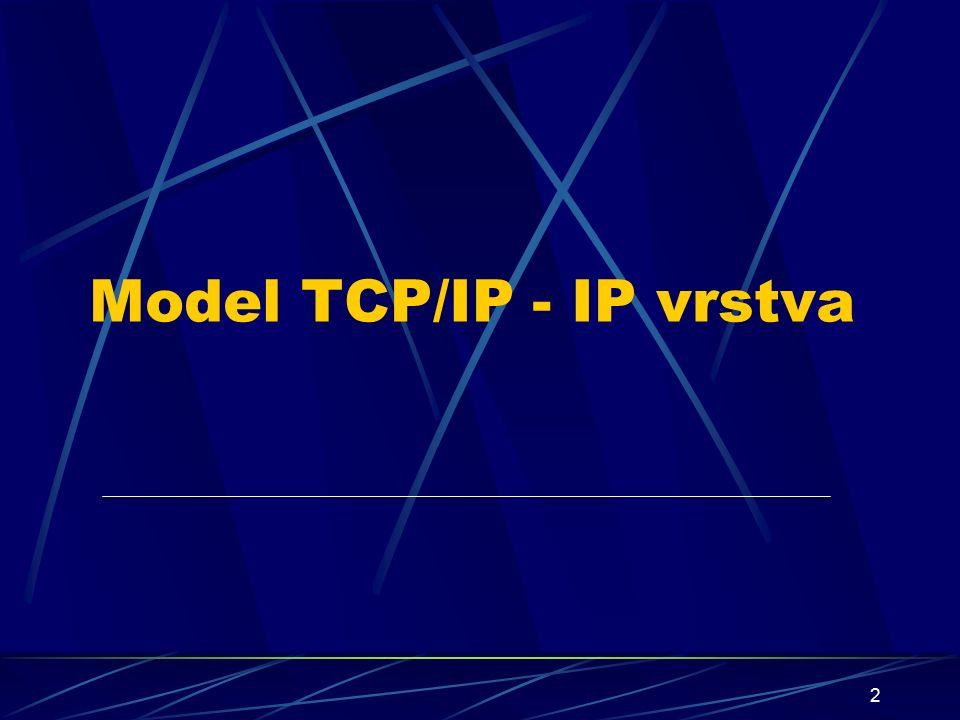3 Obsah 3. bloku IPv4 záhlaví, IP adresy ARP/RARP, ICMP, IGMP, problém oběžníků