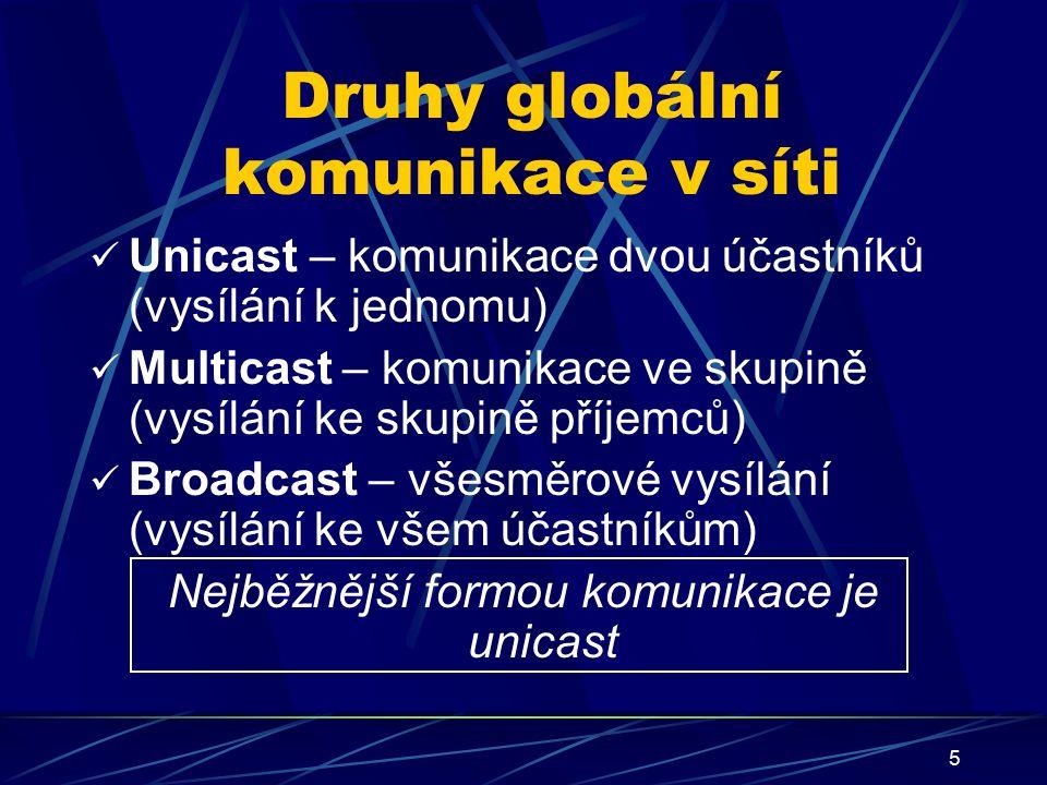 5 Druhy globální komunikace v síti Unicast – komunikace dvou účastníků (vysílání k jednomu) Multicast – komunikace ve skupině (vysílání ke skupině příjemců) Broadcast – všesměrové vysílání (vysílání ke všem účastníkům) Nejběžnější formou komunikace je unicast