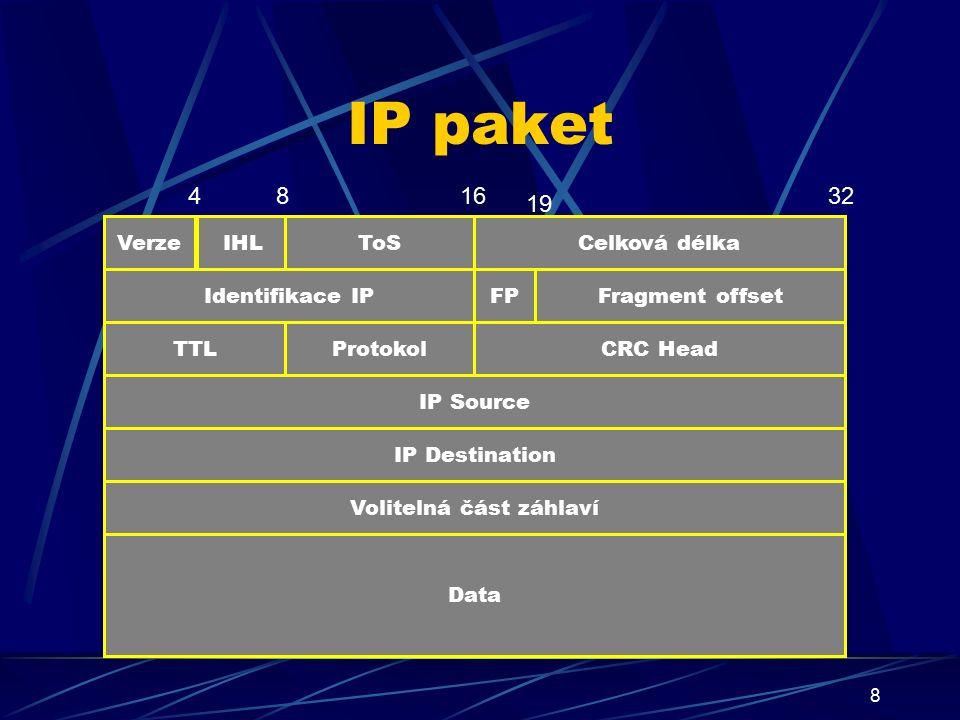 9 Význam položek v IP záhlaví Verze- číslo verze IP protokolu, IHL- délka záhlaví (v násobcích 4B), ToS- typ služby, rozlišuje požadavky na přenos podle QoS (garance šířky pásma nebo latence), Celková délka- délka celého IP datagramu (záhlaví + data), Identifikace IP- jednoznačné označení datového toku na IP vrstvě, FP- 3 příznakové bity, kde: DF- označuje zákaz fragmentace, MF- označuje fragment (část IP paketu) Fragment offset- označuje počet dosud odeslaných B ve fragmentech, TTL- doba života datagramu (zabraňuje bloudění), Protokol- označuje protokol vyšší vrstvy, jehož jsou data, CRC Head- kontrolní součet položek záhlaví, počítá odesílatel i směrovač, IP S/D- zdrojová a cílová IP adresa 0DFMF