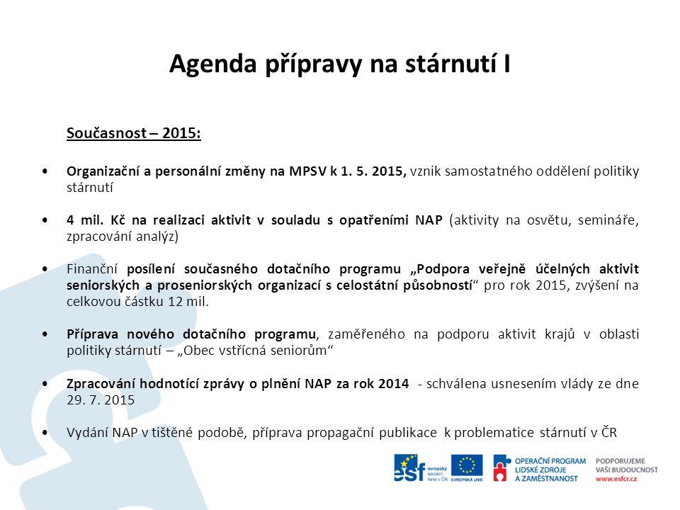 Agenda přípravy na stárnutí I Současnost – 2015: Organizační a personální změny na MPSV k 1. 5. 2015, vznik samostatného oddělení politiky stárnutí 4