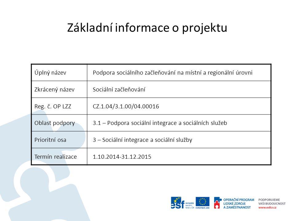 Základní informace o projektu Úplný názevPodpora sociálního začleňování na místní a regionální úrovni Zkrácený názevSociální začleňování Reg. č. OP LZ