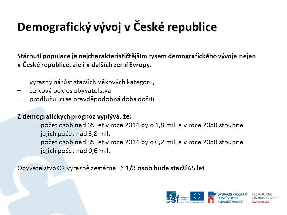 vývoj v České republice Demografický vývoj v České republice Stárnutí populace je nejcharakterističtějším rysem demografického vývoje nejen v České re