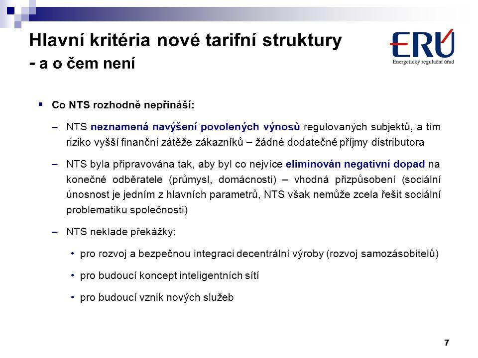 Hlavní kritéria nové tarifní struktury - a o čem není 7  Co NTS rozhodně nepřináší: –NTS neznamená navýšení povolených výnosů regulovaných subjektů, a tím riziko vyšší finanční zátěže zákazníků – žádné dodatečné příjmy distributora –NTS byla připravována tak, aby byl co nejvíce eliminován negativní dopad na konečné odběratele (průmysl, domácnosti) – vhodná přizpůsobení (sociální únosnost je jedním z hlavních parametrů, NTS však nemůže zcela řešit sociální problematiku společnosti) –NTS neklade překážky: pro rozvoj a bezpečnou integraci decentrální výroby (rozvoj samozásobitelů) pro budoucí koncept inteligentních sítí pro budoucí vznik nových služeb