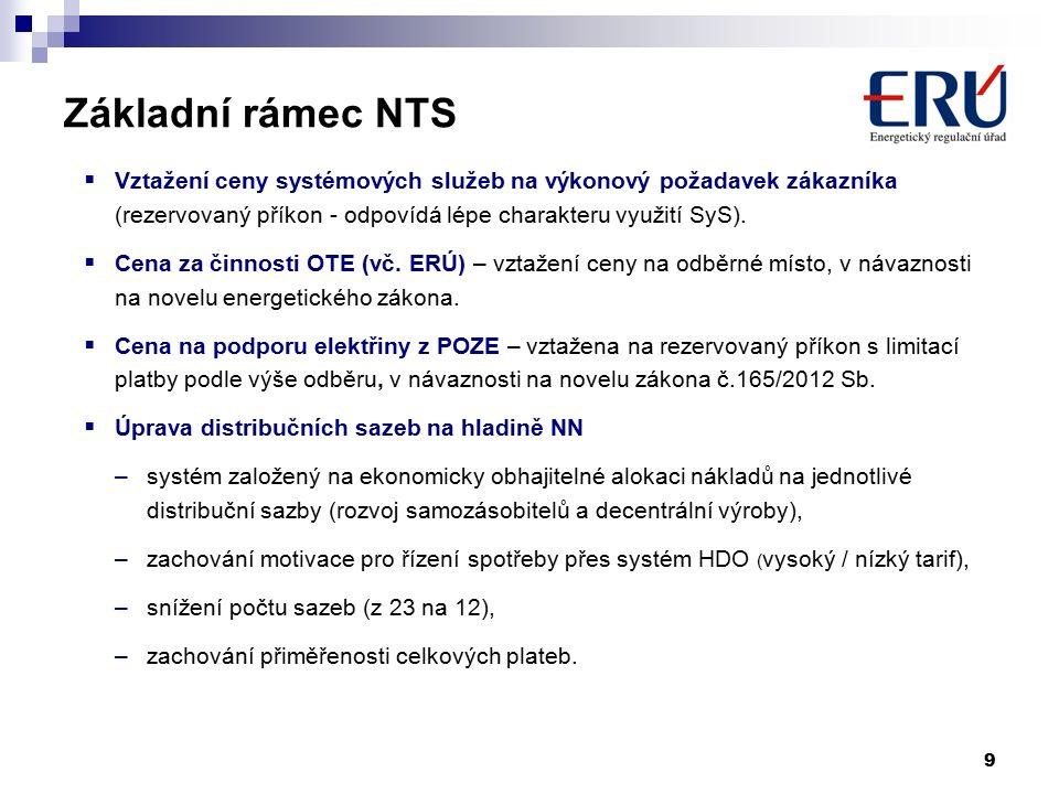 Základní rámec NTS 9  Vztažení ceny systémových služeb na výkonový požadavek zákazníka (rezervovaný příkon - odpovídá lépe charakteru využití SyS).
