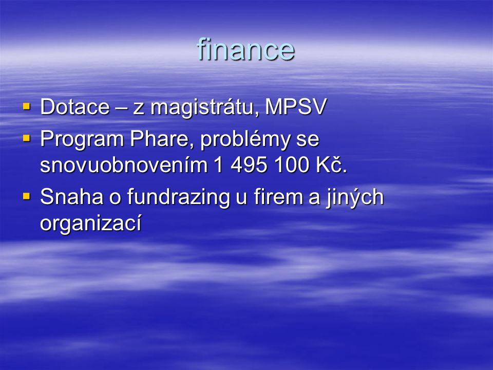 finance  Dotace – z magistrátu, MPSV  Program Phare, problémy se snovuobnovením 1 495 100 Kč.
