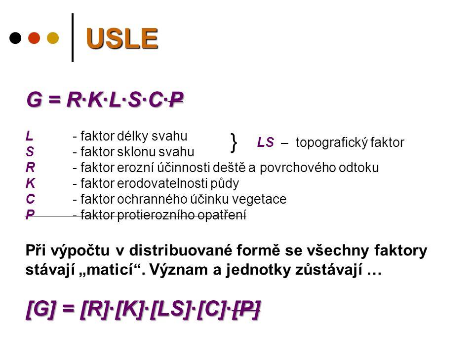 """L - faktor délky svahu S - faktor sklonu svahu R - faktor erozní účinnosti deště a povrchového odtoku K - faktor erodovatelnosti půdy C - faktor ochranného účinku vegetace P - faktor protierozního opatření LS – topografický faktor } USLE G = R·K·L·S·C·P [G] = [R]·[K]·[LS]·[C]·[P] Při výpočtu v distribuované formě se všechny faktory stávají """"maticí ."""
