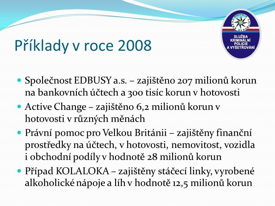 Příklady v roce 2008 Společnost EDBUSY a.s.