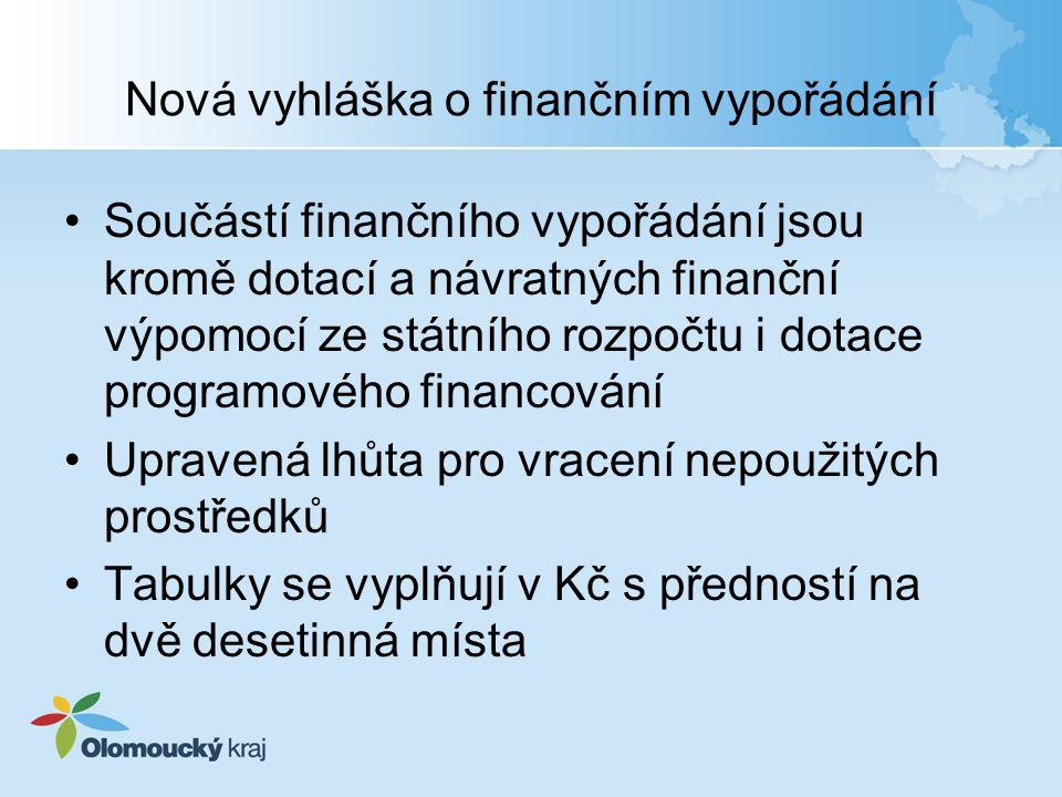 Nová vyhláška o finančním vypořádání Součástí finančního vypořádání jsou kromě dotací a návratných finanční výpomocí ze státního rozpočtu i dotace programového financování Upravená lhůta pro vracení nepoužitých prostředků Tabulky se vyplňují v Kč s předností na dvě desetinná místa