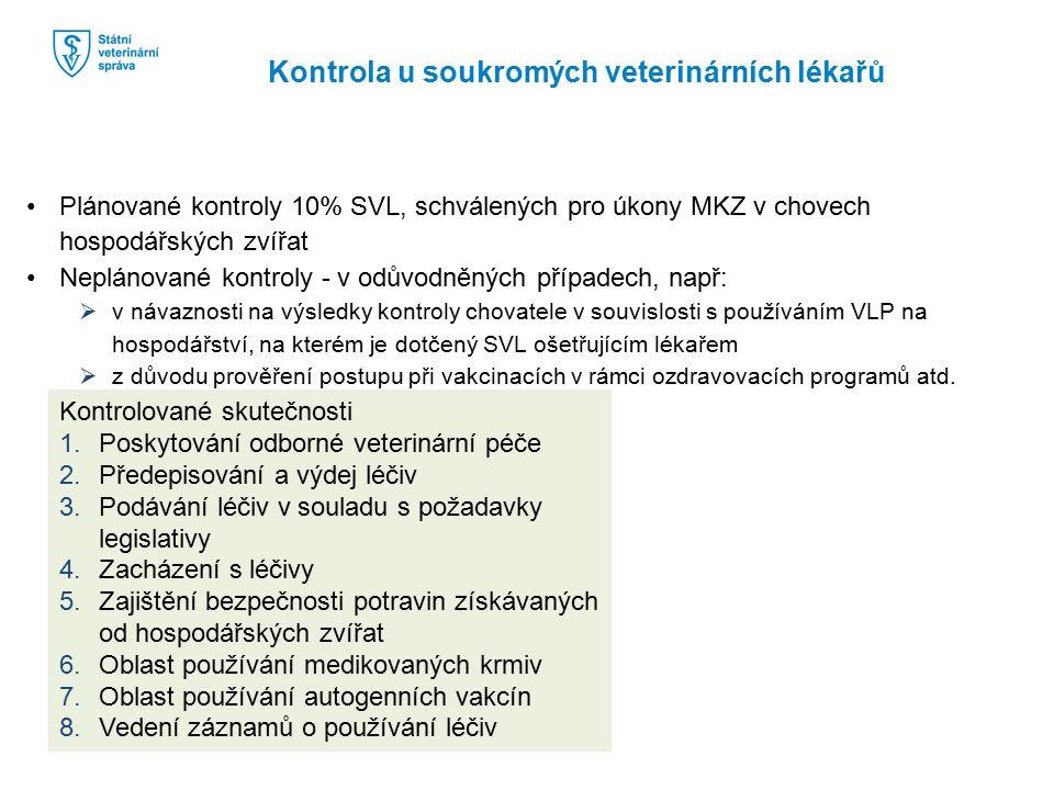 Plánované kontroly 10% SVL, schválených pro úkony MKZ v chovech hospodářských zvířat Neplánované kontroly - v odůvodněných případech, např:  v návazn