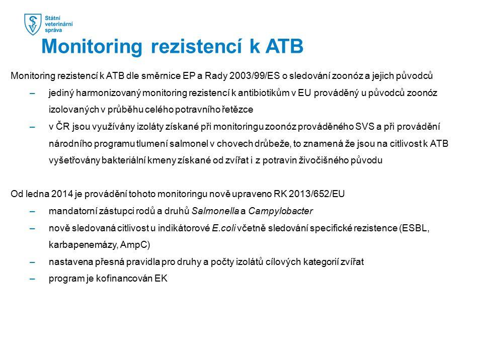 Monitoring rezistencí k ATB dle směrnice EP a Rady 2003/99/ES o sledování zoonóz a jejich původců –jediný harmonizovaný monitoring rezistencí k antibi