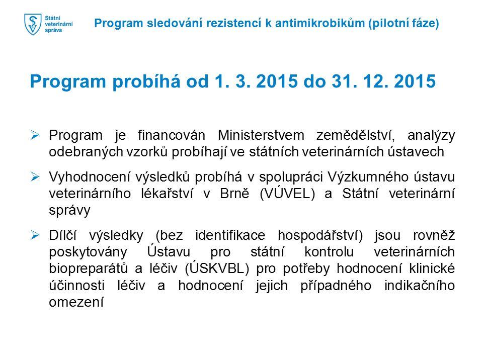 Program sledování rezistencí k antimikrobikům (pilotní fáze)  Program je financován Ministerstvem zemědělství, analýzy odebraných vzorků probíhají ve